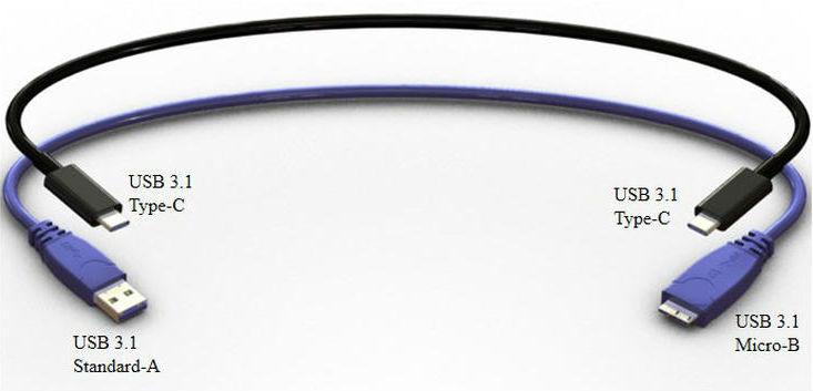 Bild: USB-IF Compliance Program